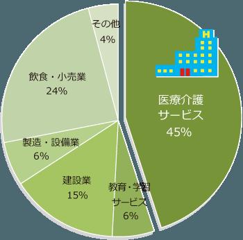 20141211_graph-min